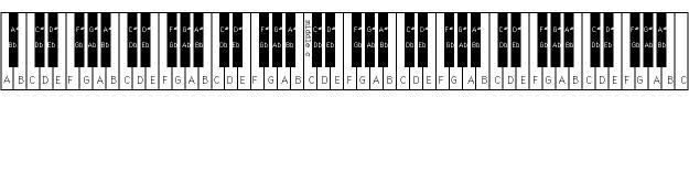 88-key-piano-keyboard-layout