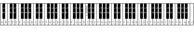 88-key-piano-keyboard-layout